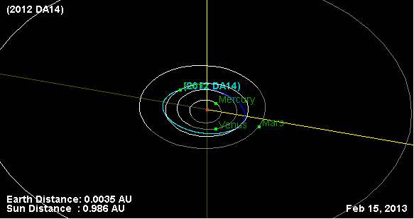 asteroid feb 15 - photo #6