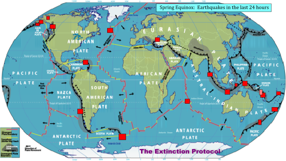 The Extinction Protocol March 19, 2013