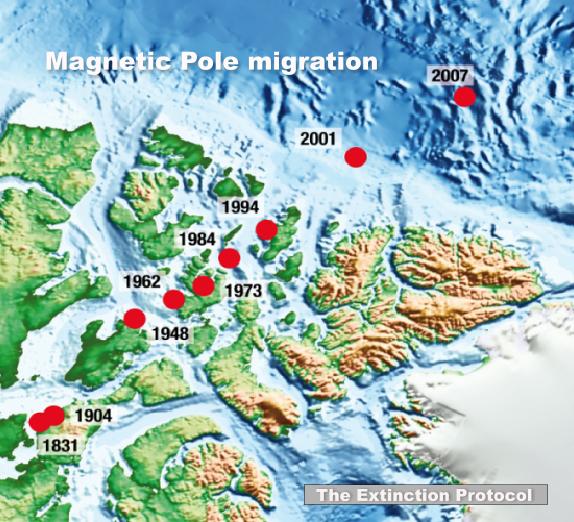 Magnetic pole migration