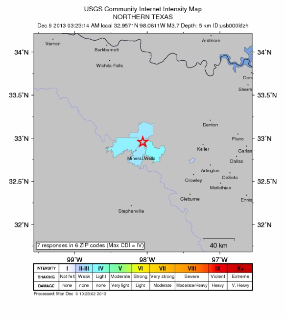 Mineral Wells Texas 3.7