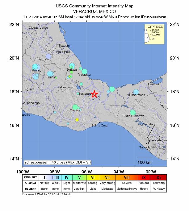 Veracruz Mexico 6.3 July 29