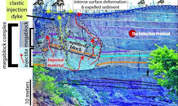The Earthquake/Seismic Activity Log #2 Eq-africa