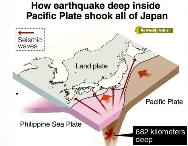 Japan Deep Quake