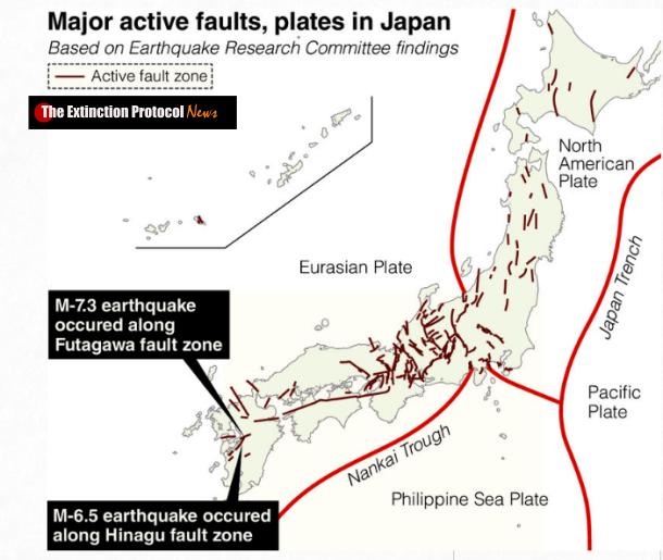 Japan Quakes