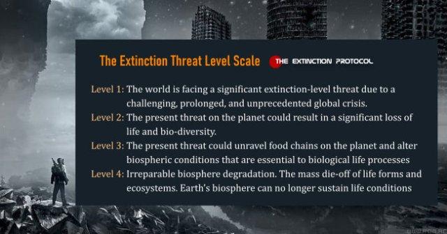 Threat Level Scale