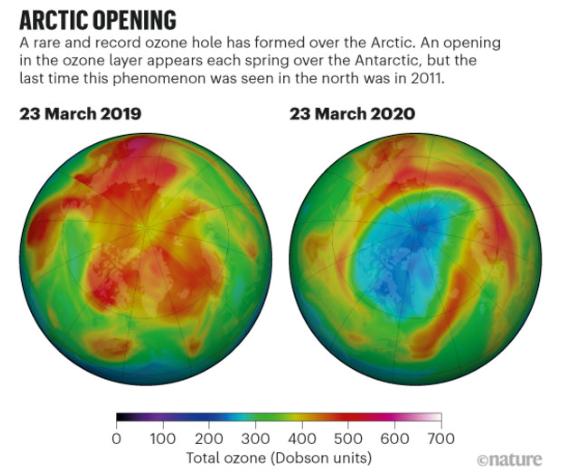 0000 Ozone Hole B