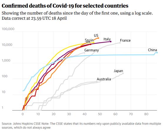 0000 T Covid Graph