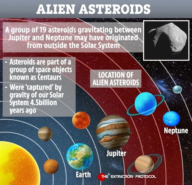 000000 Asteroid